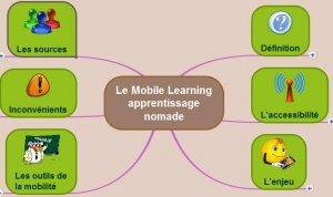 Le Mobile Learning un apprentissage nomade