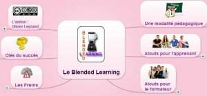 "Le Blended Learning "" l'apprentissage mixte """